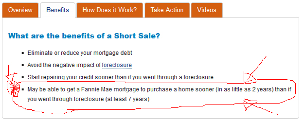 How much does a short sale affect your credit